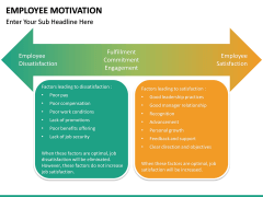 Employee motivation PPT slide 27