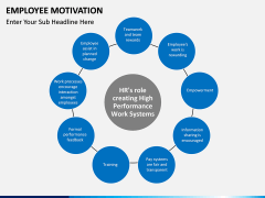 Employee motivation PPT slide 10