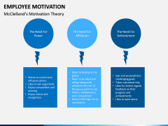 Employee motivation PPT slide 17