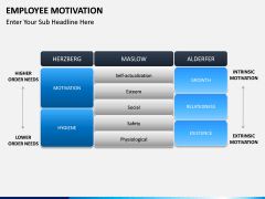 Employee motivation PPT slide 18