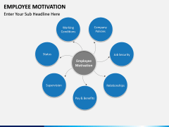 Employee motivation PPT slide 2