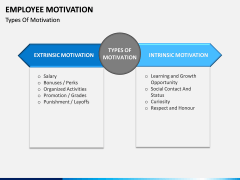 Employee motivation PPT slide 3
