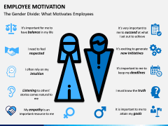 Employee motivation PPT slide 6