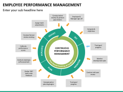 Employee performance management PPT slide 18