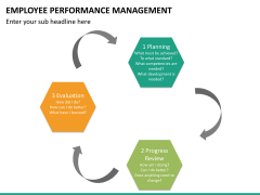 Employee performance management PPT slide 27