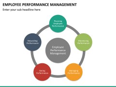 Employee performance management PPT slide 29