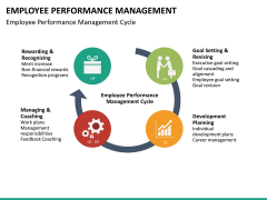 Employee performance management PPT slide 19