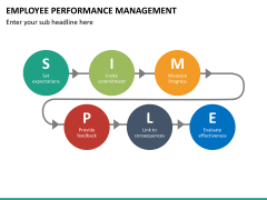 Employee performance management PPT slide 21