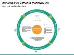 Employee performance management PPT slide 22