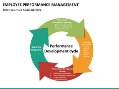 Employee performance management PPT slide 26