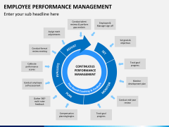 Employee performance management PPT slide 1