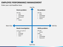 Employee performance management PPT slide 16