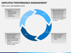 Employee performance management PPT slide 17
