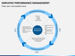 Employee performance management PPT slide 5