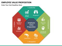 Employee Value Proposition PPT slide 23