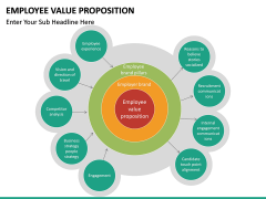 Employee Value Proposition PPT slide 33