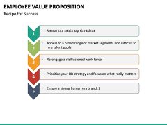 Employee Value Proposition PPT slide 35