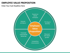 Employee Value Proposition PPT slide 36
