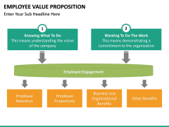 Employee Value Proposition PPT slide 41