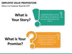 Employee Value Proposition PPT slide 24