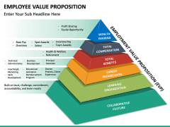 Employee Value Proposition PPT slide 25