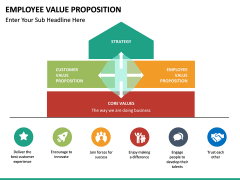 Employee Value Proposition PPT slide 27