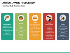 Employee Value Proposition PPT slide 29
