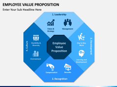 Employee Value Proposition PPT slide 1