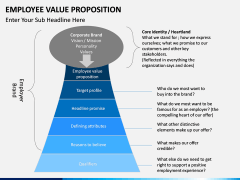 Employee Value Proposition PPT slide 12