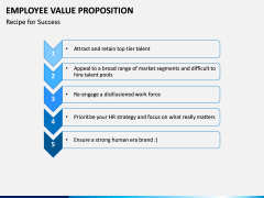 Employee Value Proposition PPT slide 13
