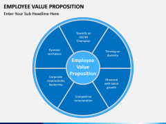 Employee Value Proposition PPT slide 14