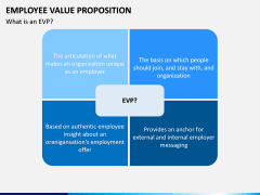 Employee Value Proposition PPT slide 21