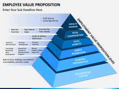Employee Value Proposition PPT slide 3