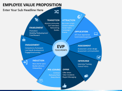 Employee Value Proposition PPT slide 4