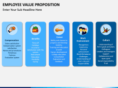 Employee Value Proposition PPT slide 7