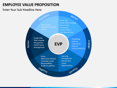 Employee Value Proposition PPT slide 8