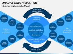 Employee Value Proposition PPT slide 9
