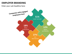 Employer branding PPT slide 30