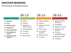 Employer branding PPT slide 31