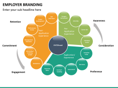 Employer branding PPT slide 20
