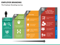 Employer branding PPT slide 21