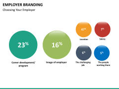 Employer branding PPT slide 25