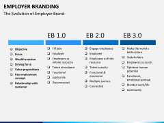 Employer branding PPT slide 13