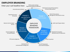 Employer branding PPT slide 1