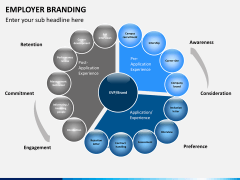 Employer branding PPT slide 2