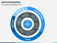 Employer branding PPT slide 4