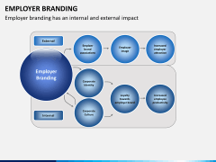 Employer branding PPT slide 5