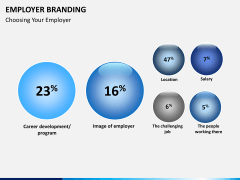 Employer branding PPT slide 7