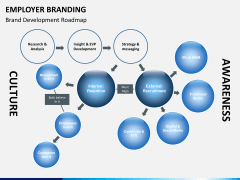Employer branding PPT slide 8