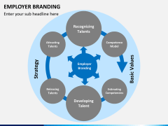 Employer branding PPT slide 9